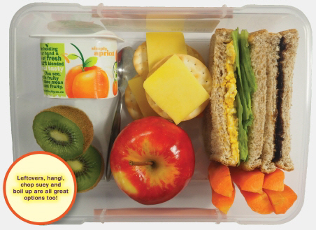 A Healthy Lunch Box Should Include Items From The Following Food Groups