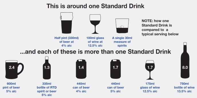 standart drinking зурган илэрцүүд